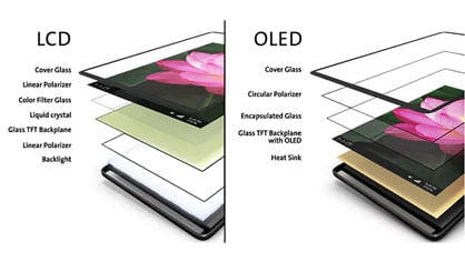 What are the main differences between LCD and OLED?